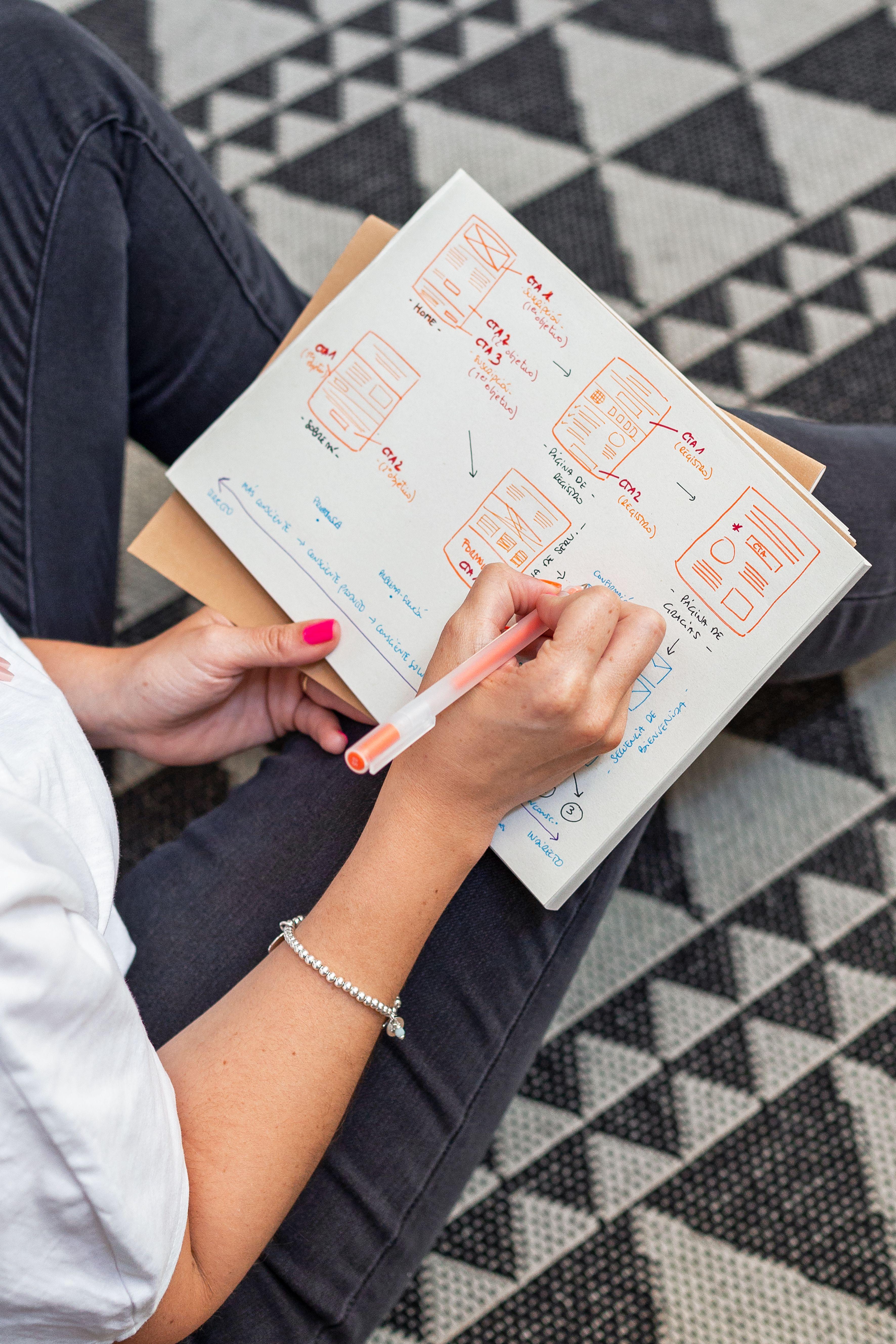 Escribir Para Vender - Programa de Copywriting